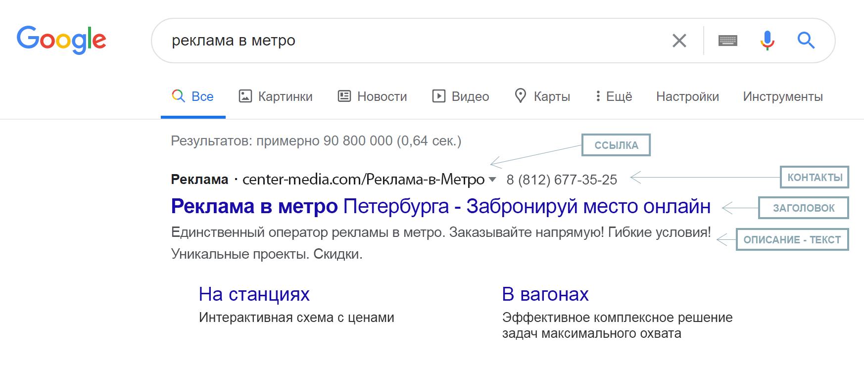 Как выглядит контекстная реклама в Google